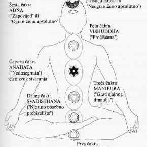 Anatomija duha (2.dio): moć sedam čakri