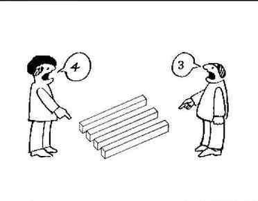 Percepcija 2