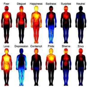 Eckhart Tolle - Emocija: Reakcija tijela na um