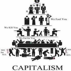 Kapitalna pravednost