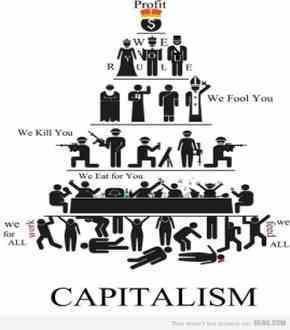 kapitalizam 1