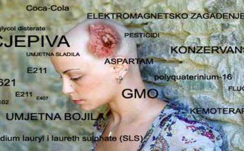 znanost hrana lijekovi