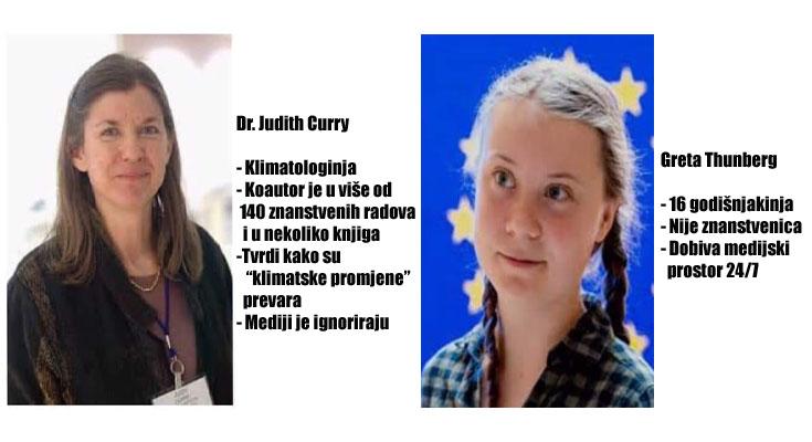 Judith Curry greta klimatske promjene